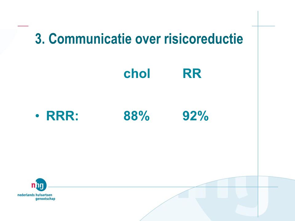 3. Communicatie over risicoreductie