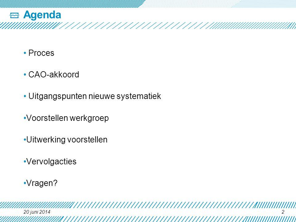 Agenda Proces CAO-akkoord Uitgangspunten nieuwe systematiek