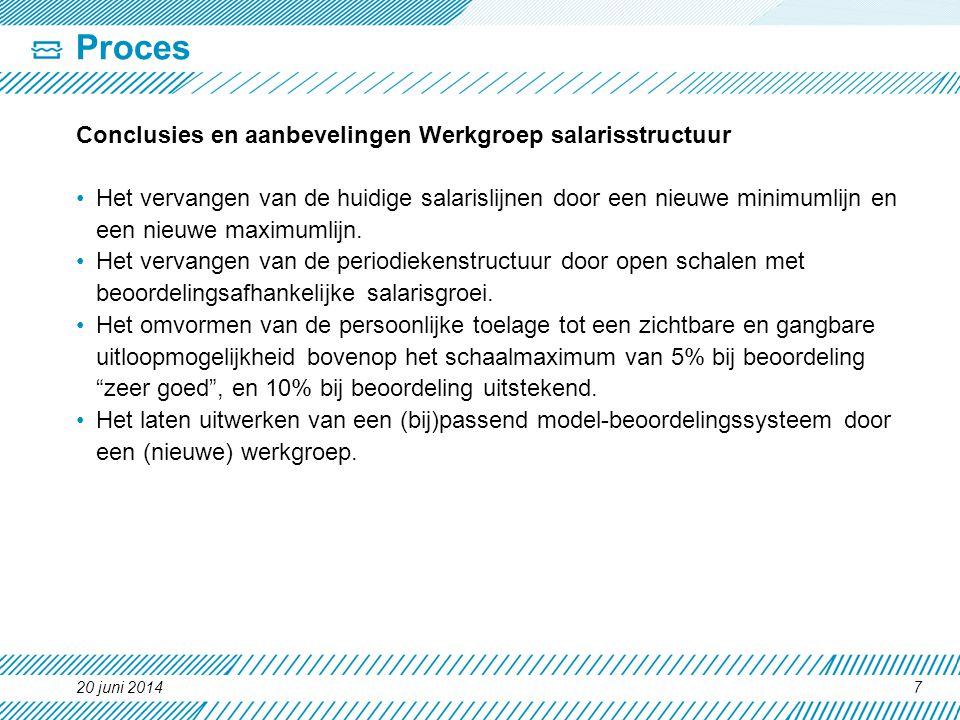 Proces Conclusies en aanbevelingen Werkgroep salarisstructuur