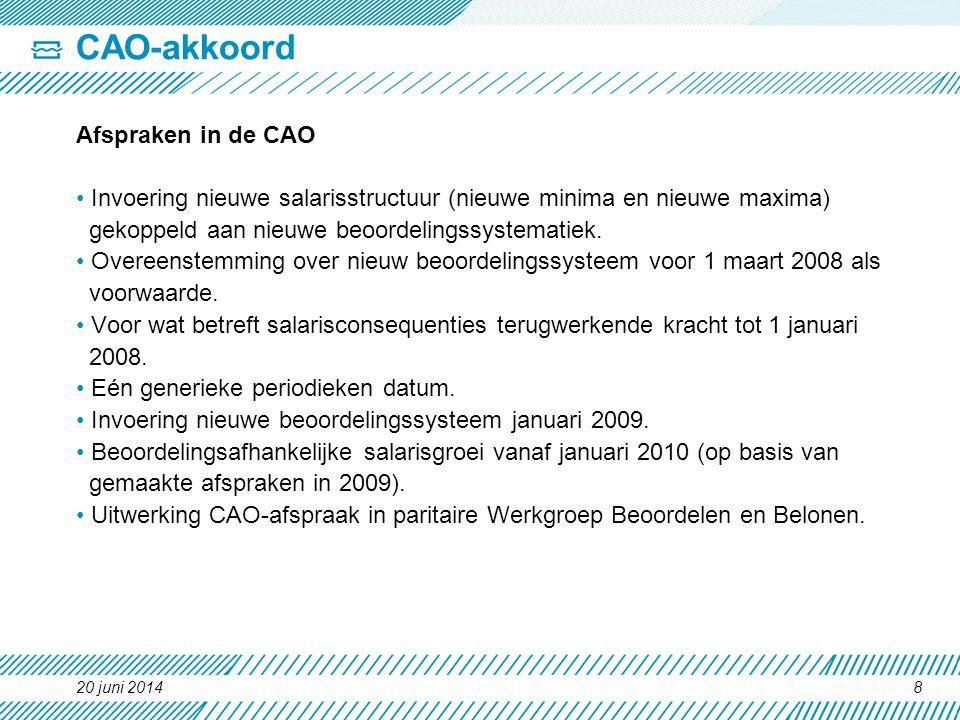CAO-akkoord Afspraken in de CAO