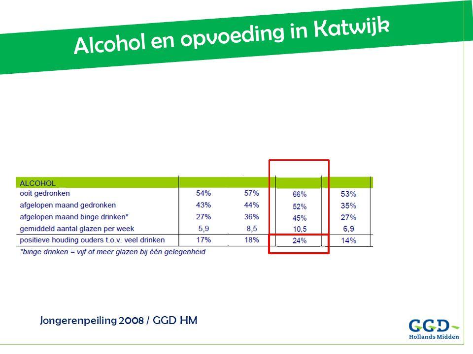 Alcohol en opvoeding in Katwijk