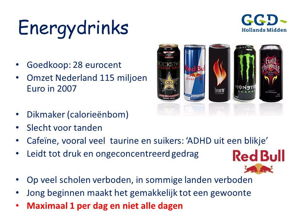 Energydrinks Goedkoop: 28 eurocent