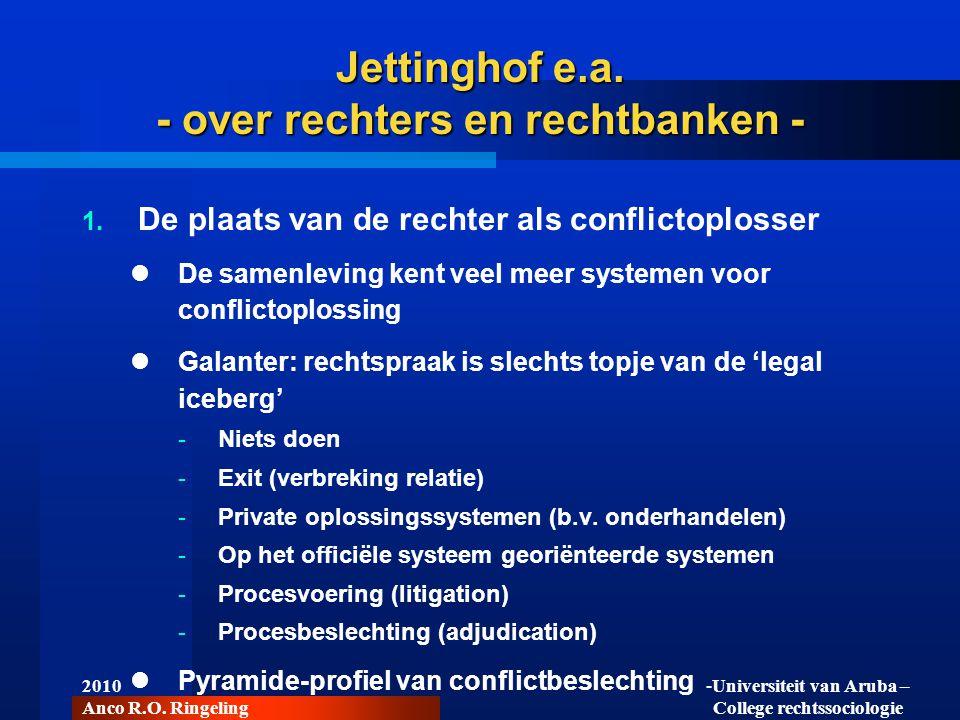Jettinghof e.a. - over rechters en rechtbanken -