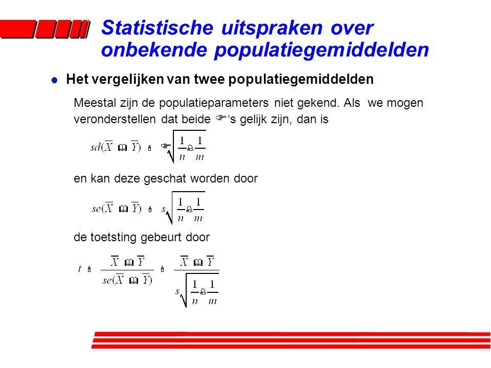Statistische uitspraken over onbekende populatiegemiddelden