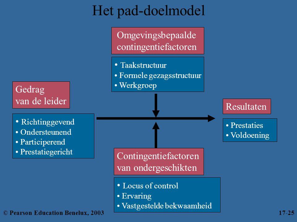 Het pad-doelmodel Omgevingsbepaalde contingentiefactoren Taakstructuur