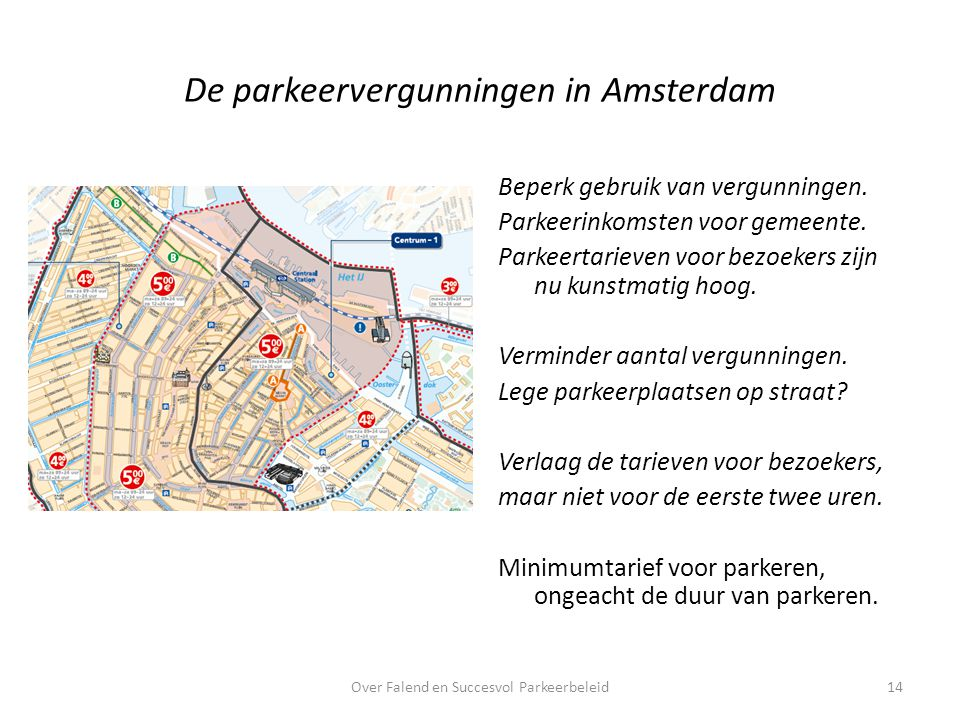 De parkeervergunningen in Amsterdam