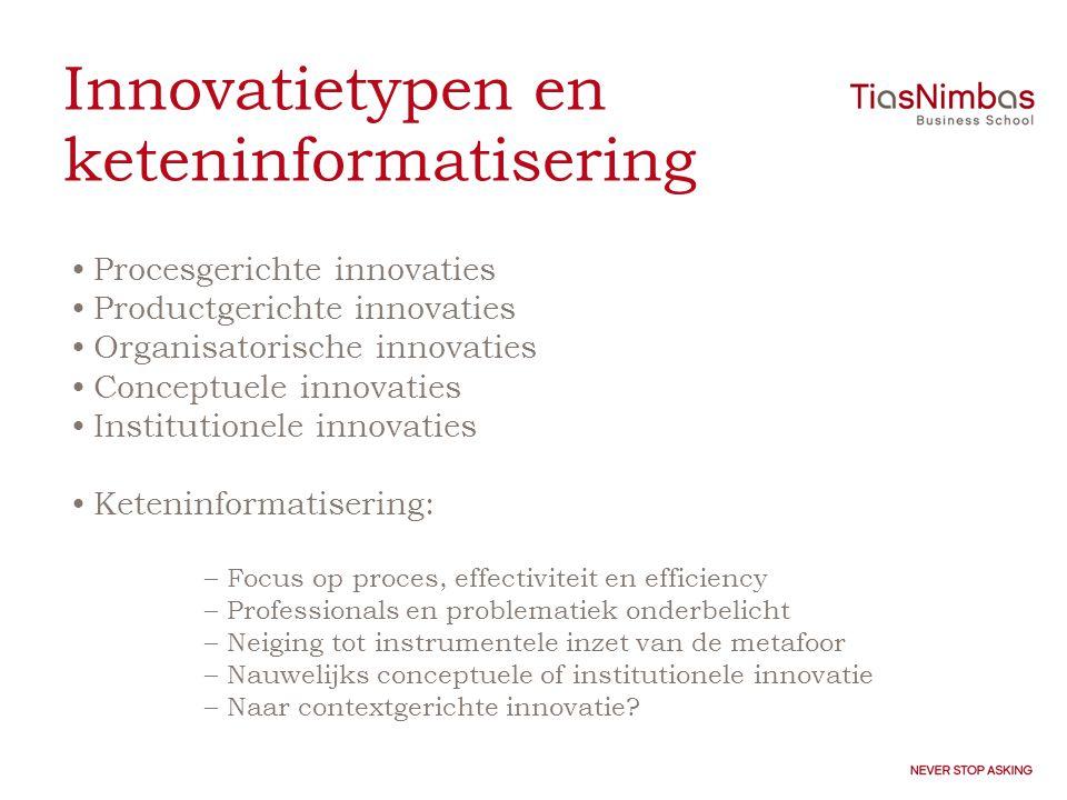 Innovatietypen en keteninformatisering