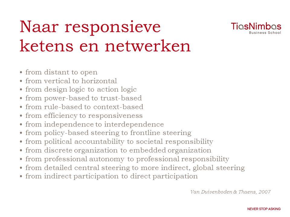 Naar responsieve ketens en netwerken