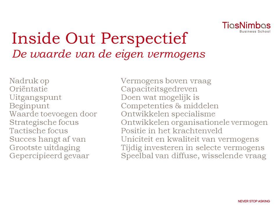 Inside Out Perspectief De waarde van de eigen vermogens