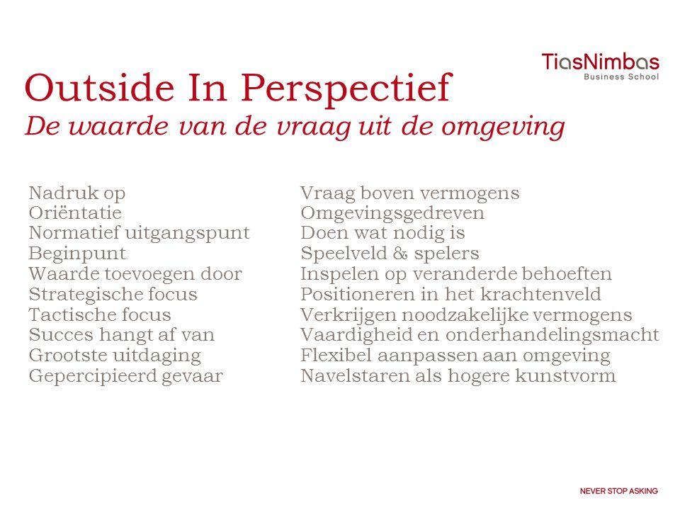 Outside In Perspectief De waarde van de vraag uit de omgeving