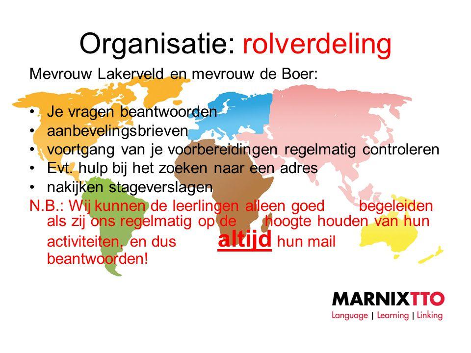 Organisatie: rolverdeling
