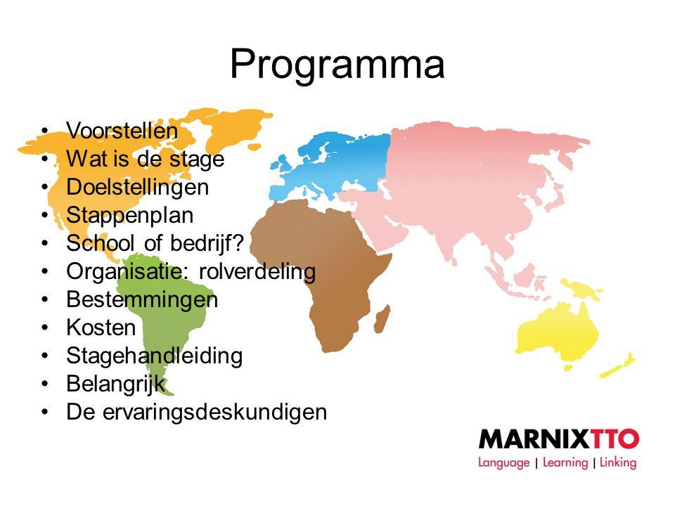 Programma Voorstellen Wat is de stage Doelstellingen Stappenplan