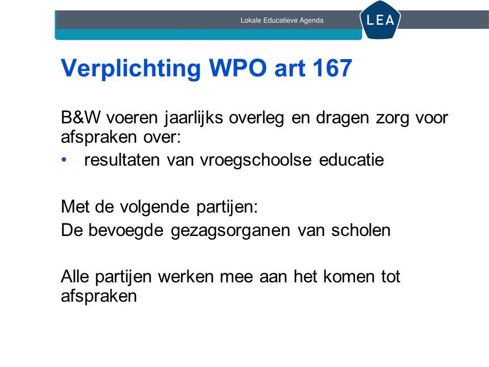 Verplichting WPO art 167 B&W voeren jaarlijks overleg en dragen zorg voor afspraken over: resultaten van vroegschoolse educatie.