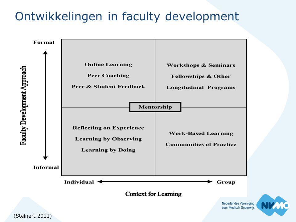 Ontwikkelingen in faculty development