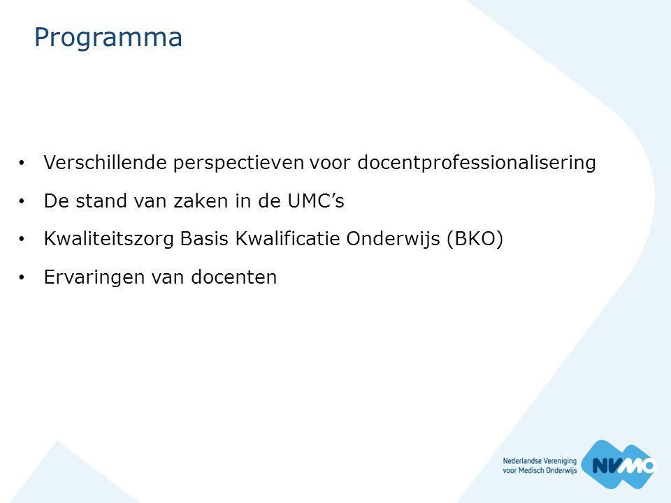 Programma Verschillende perspectieven voor docentprofessionalisering