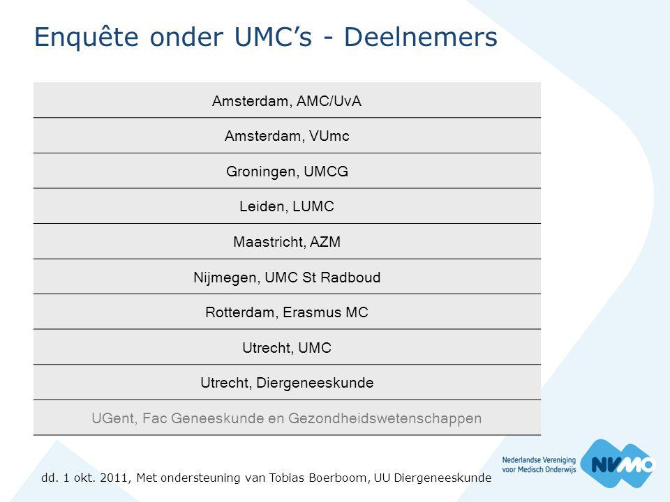 Enquête onder UMC's - Deelnemers