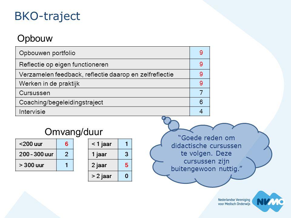BKO-traject Opbouw Omvang/duur Opbouwen portfolio 9