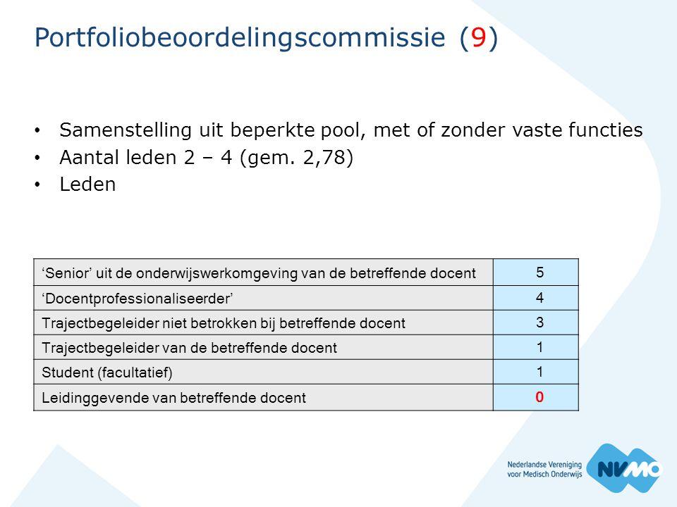Portfoliobeoordelingscommissie (9)