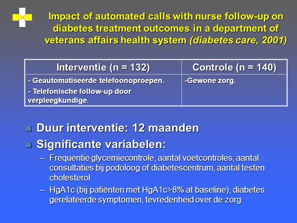 Duur interventie: 12 maanden Significante variabelen:
