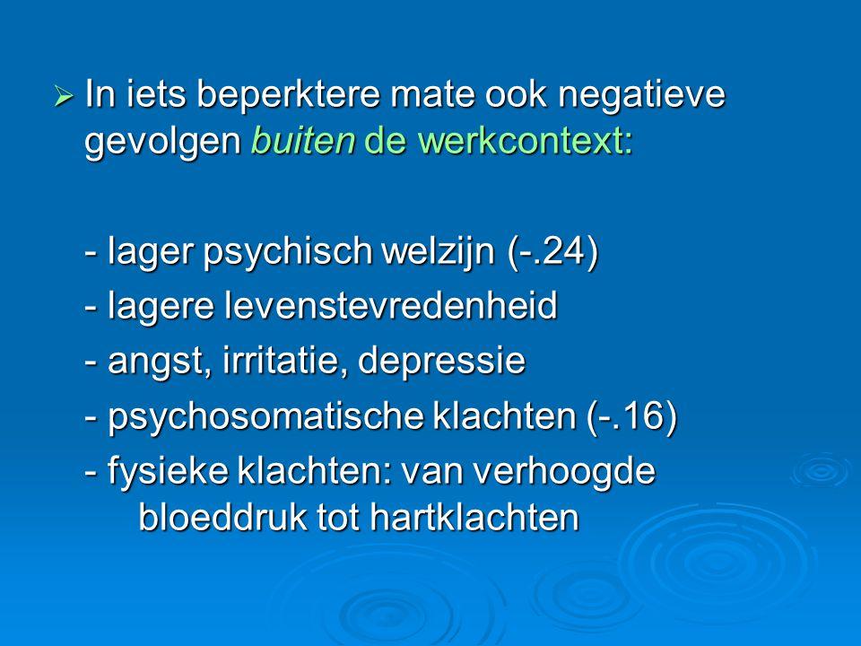 In iets beperktere mate ook negatieve gevolgen buiten de werkcontext: