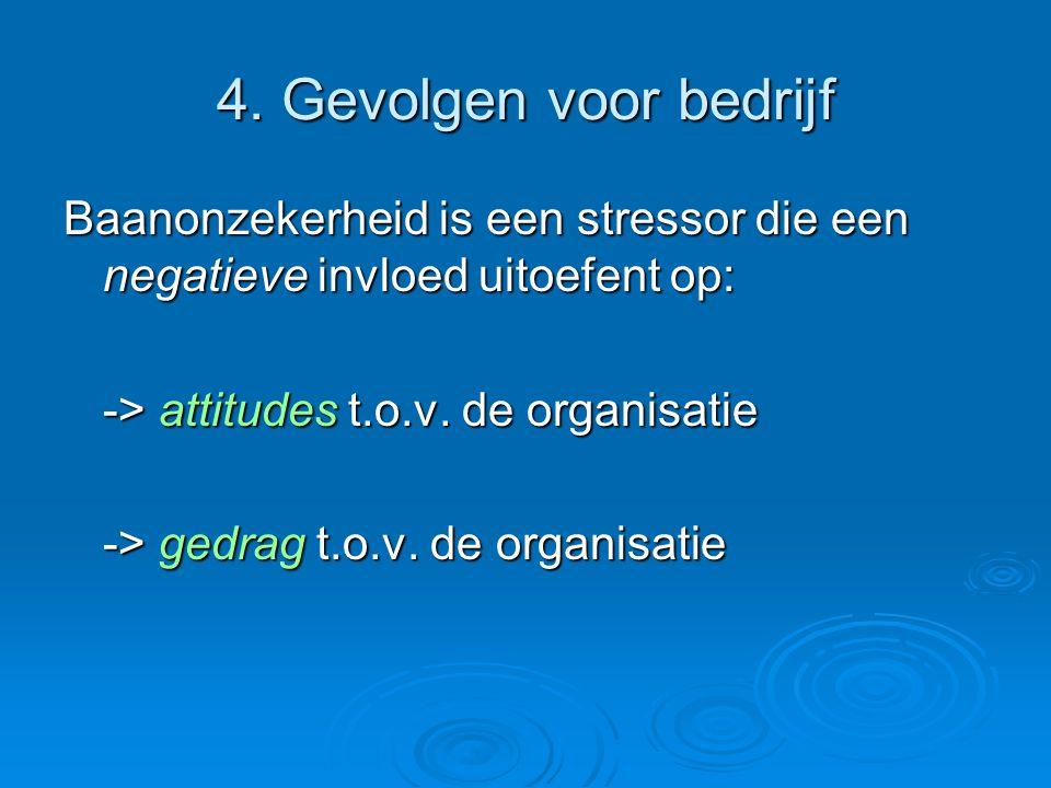 4. Gevolgen voor bedrijf Baanonzekerheid is een stressor die een negatieve invloed uitoefent op: -> attitudes t.o.v. de organisatie.