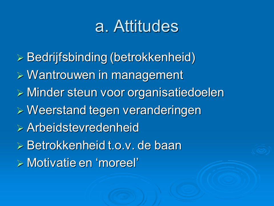 a. Attitudes Bedrijfsbinding (betrokkenheid) Wantrouwen in management