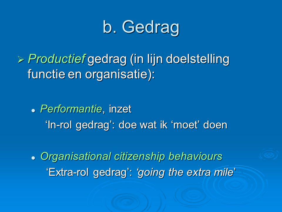 b. Gedrag Productief gedrag (in lijn doelstelling functie en organisatie): Performantie, inzet. 'In-rol gedrag': doe wat ik 'moet' doen.