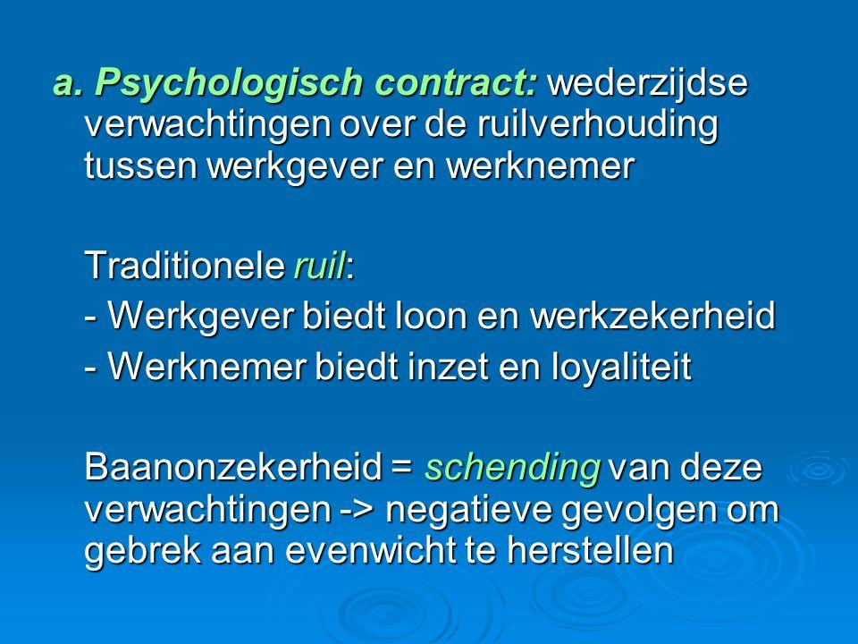 a. Psychologisch contract: wederzijdse verwachtingen over de ruilverhouding tussen werkgever en werknemer