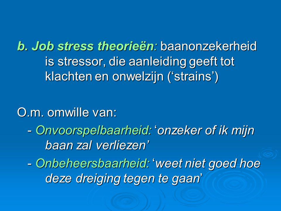 b. Job stress theorieën: baanonzekerheid