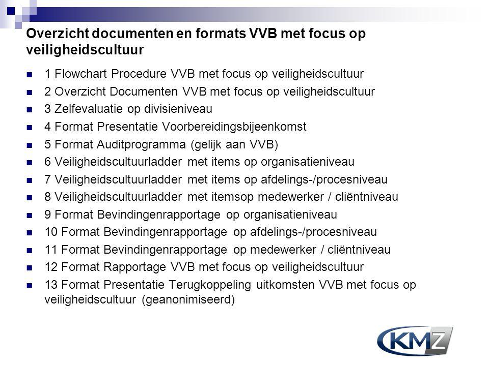 Overzicht documenten en formats VVB met focus op veiligheidscultuur