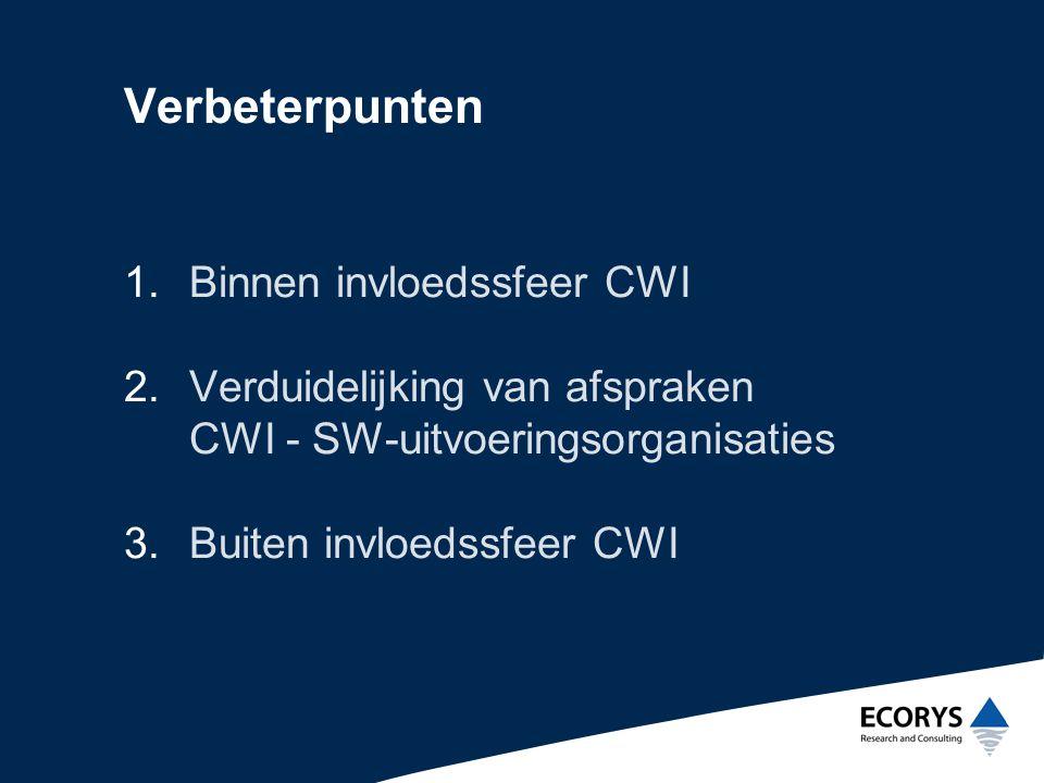 Verbeterpunten Binnen invloedssfeer CWI