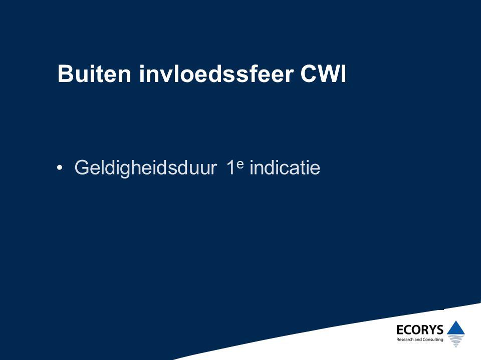 Buiten invloedssfeer CWI
