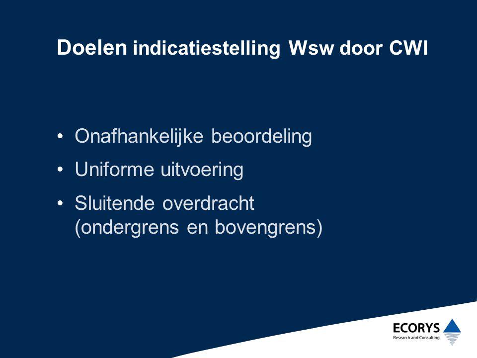 Doelen indicatiestelling Wsw door CWI