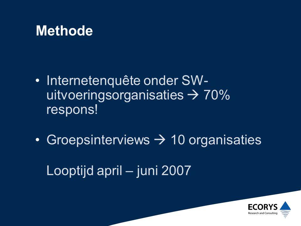 Methode Internetenquête onder SW- uitvoeringsorganisaties  70% respons! Groepsinterviews  10 organisaties.