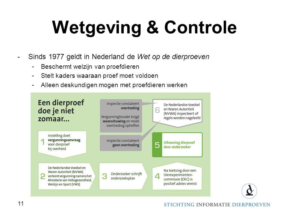 Wetgeving & Controle Sinds 1977 geldt in Nederland de Wet op de dierproeven. Beschermt welzijn van proefdieren.