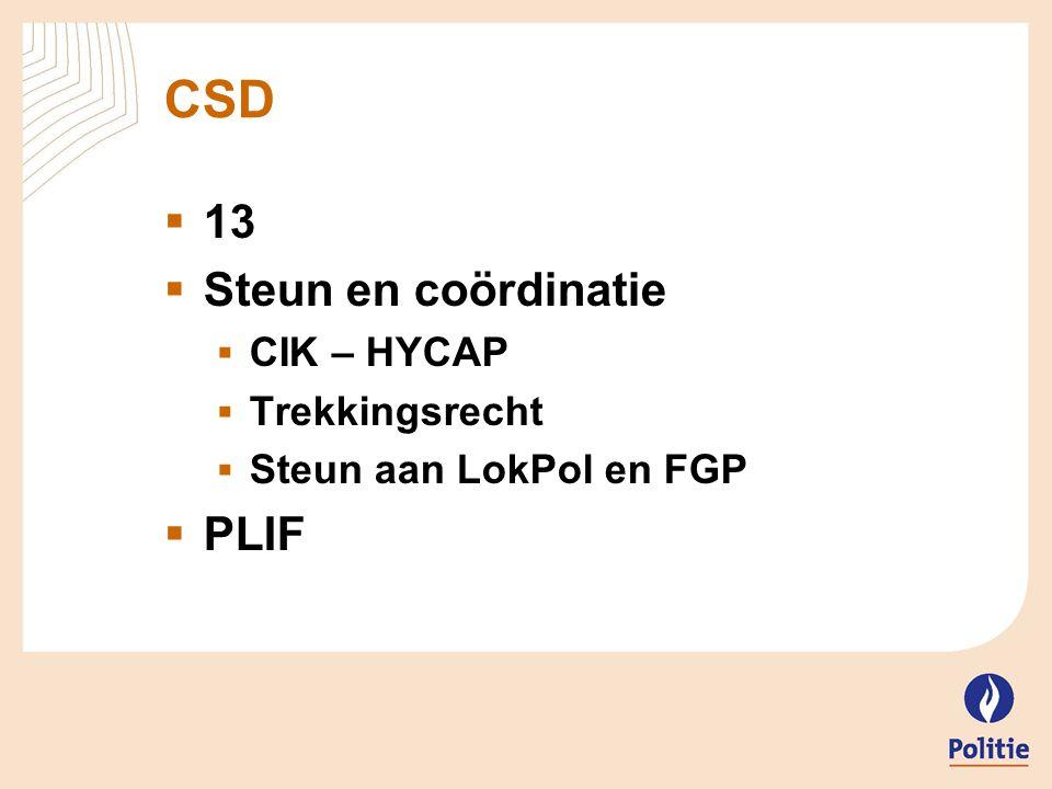 CSD 13 Steun en coördinatie PLIF CIK – HYCAP Trekkingsrecht