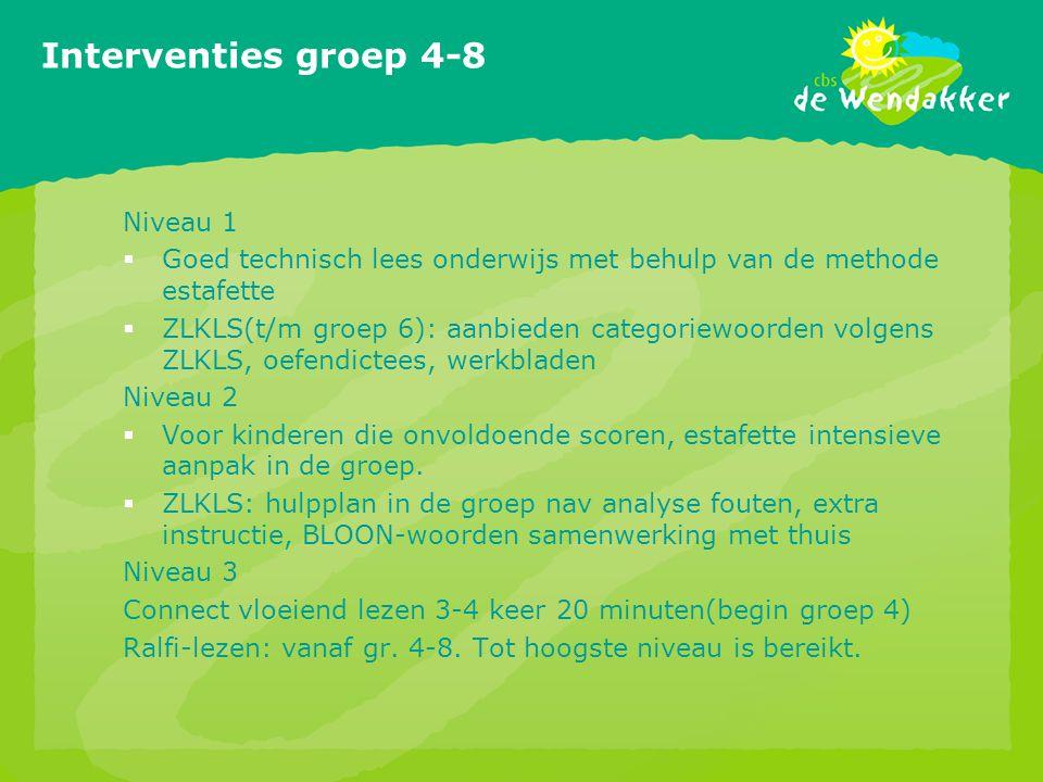 Interventies groep 4-8 Niveau 1