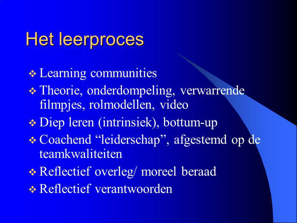 Het leerproces Learning communities
