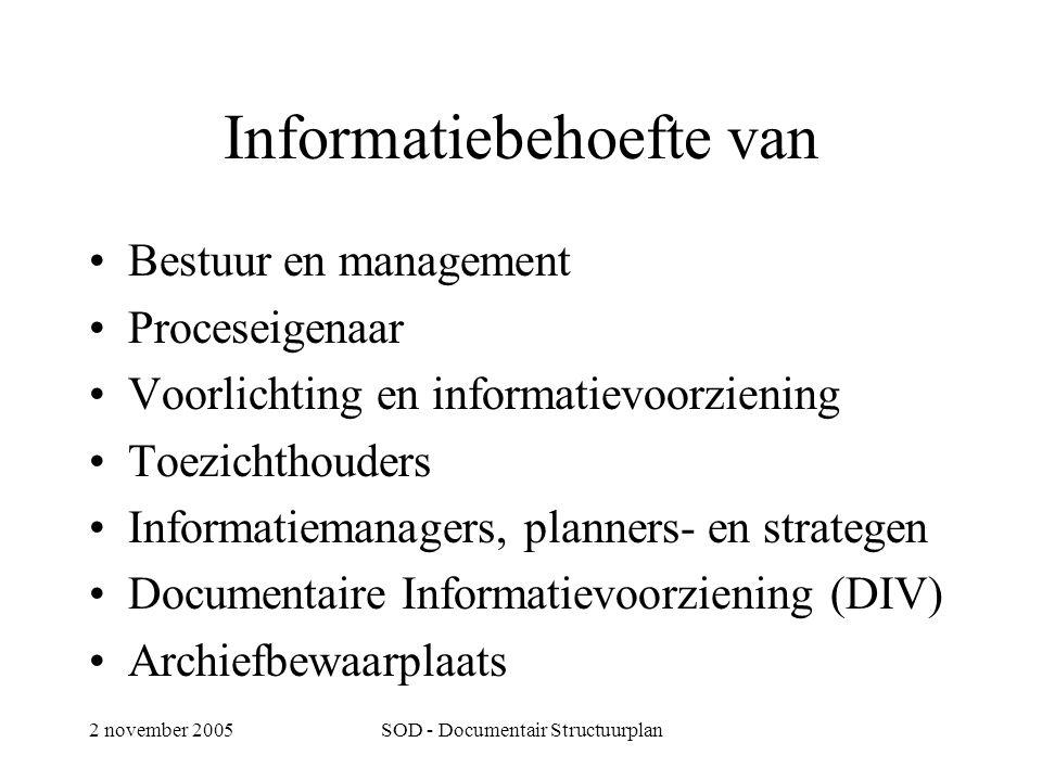 Informatiebehoefte van