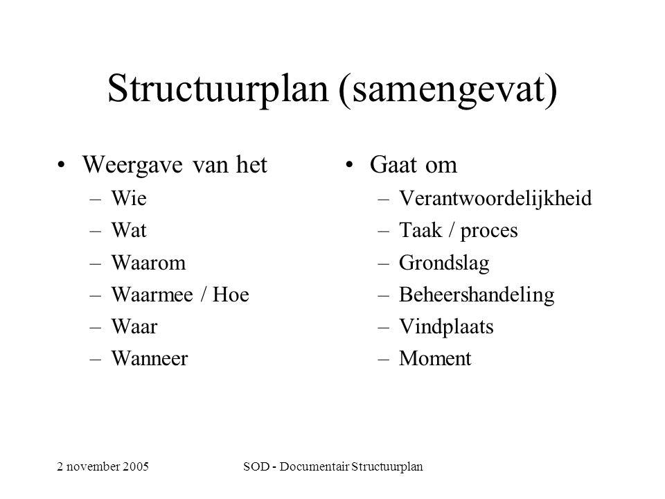 Structuurplan (samengevat)