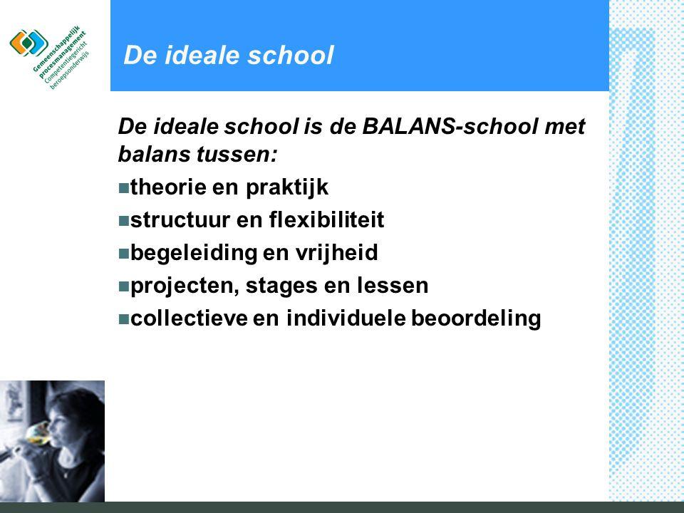 De ideale school De ideale school is de BALANS-school met balans tussen: theorie en praktijk. structuur en flexibiliteit.
