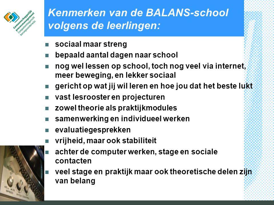 Kenmerken van de BALANS-school volgens de leerlingen:
