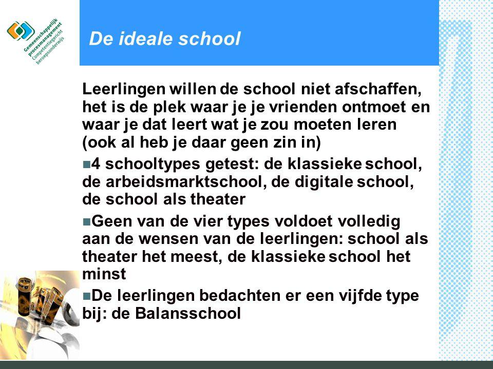 De ideale school
