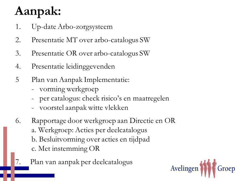Aanpak: Up-date Arbo-zorgsysteem Presentatie MT over arbo-catalogus SW