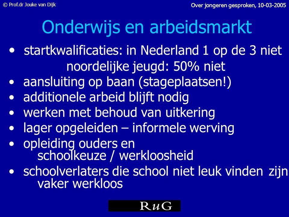Onderwijs en arbeidsmarkt