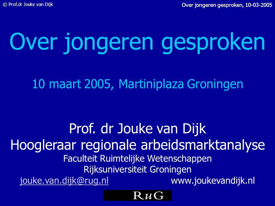 Over jongeren gesproken 10 maart 2005, Martiniplaza Groningen