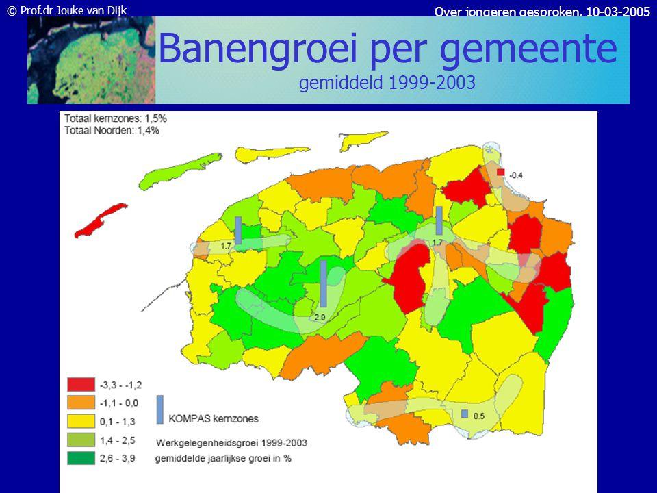 Banengroei per gemeente gemiddeld 1999-2003