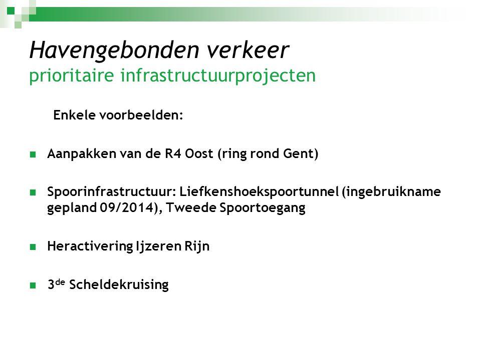 Havengebonden verkeer prioritaire infrastructuurprojecten