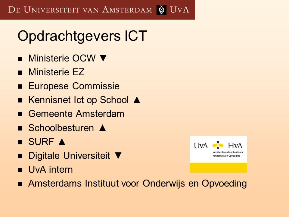 Opdrachtgevers ICT Ministerie OCW ▼ Ministerie EZ Europese Commissie