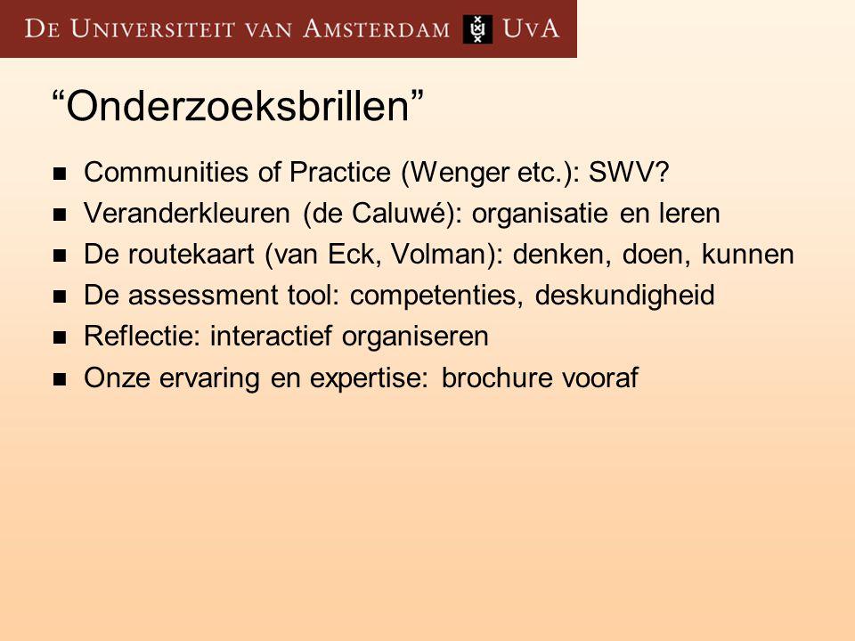 Onderzoeksbrillen Communities of Practice (Wenger etc.): SWV